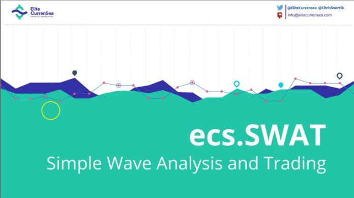 ecs.SWAT - Simple Wave Analysis and Trading by Chris Svorcik Download