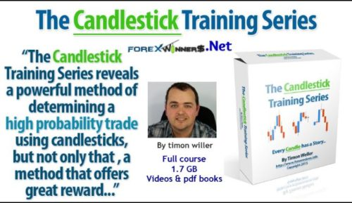 The Candlestick Training Series by Timon Weller Download For Free
