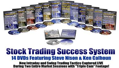 Ken Calhoun and Steve Nison - Stock Trading Success - 14 DVDs Download For Free