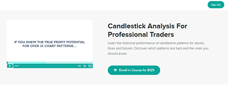 Candlestick Analysis For Professional Traders Course Download For Free