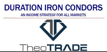 Duration Iron Condors Class with Don Kaufman Download For Free