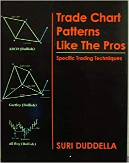 Trade Chart Patterns Like the Pros - Suri Duddella Download For Free