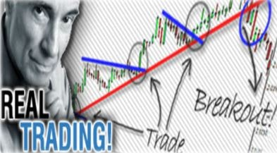 Hector Deville – Trading 3 SMA System Download For Free
